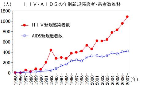 jp-aids.png