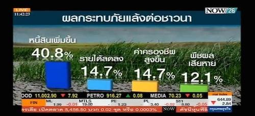 thai-dam-2015.jpg