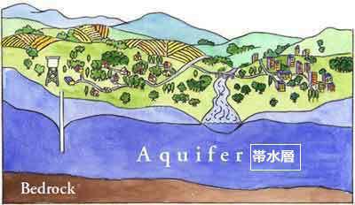 aquifer1.jpg