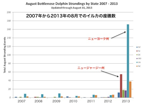 aug_stranding_graph.jpg
