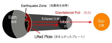 eclipse-quake-j1.jpg