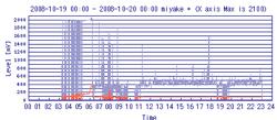 miyake-2008-10.png